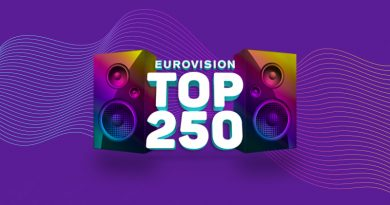 Where's your favorite number in the ESC Top 250?